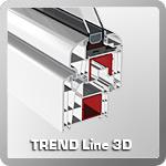 oknahc_ri_trend_line_3d